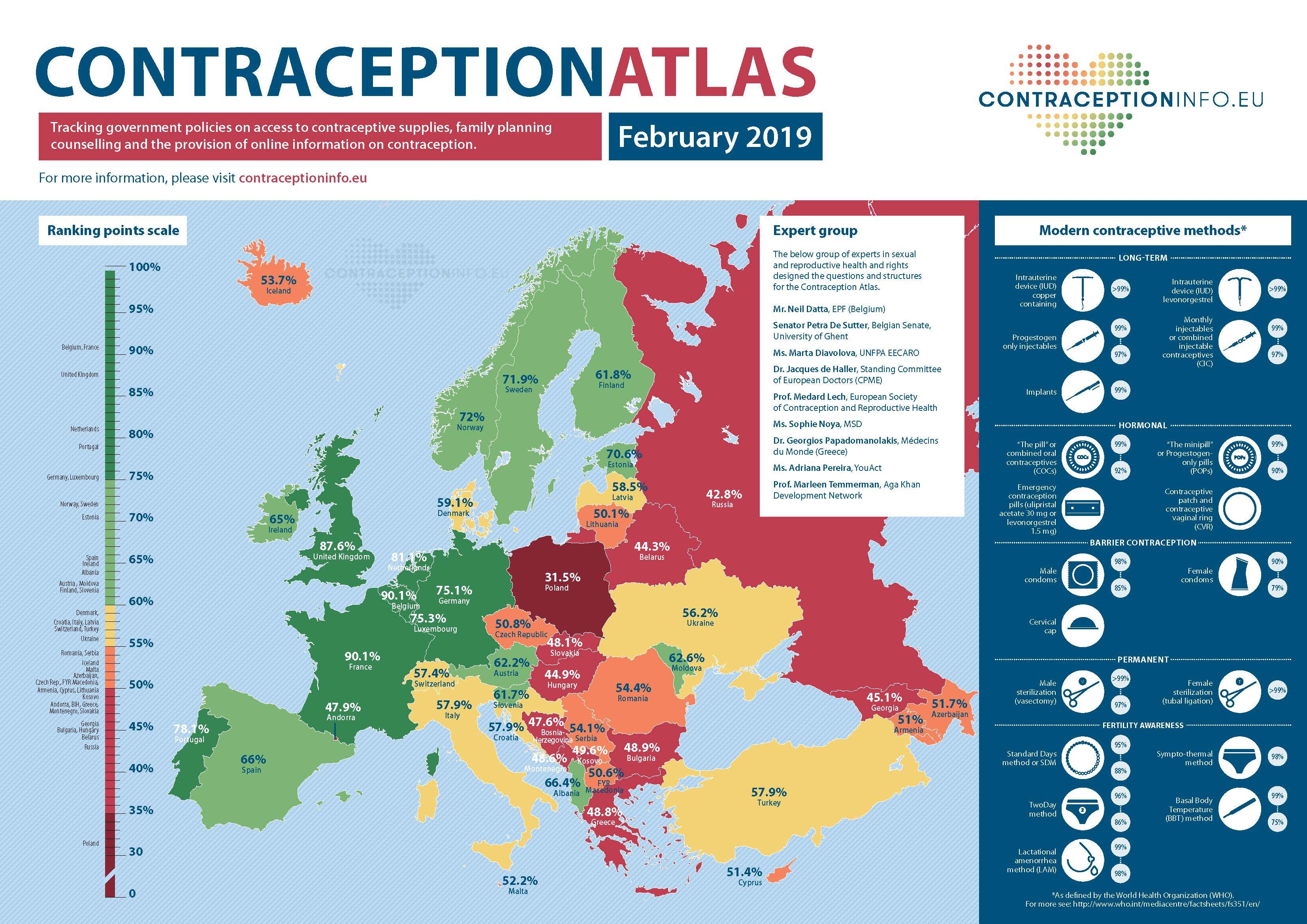Dostęp do antykoncepcji w Polsce - jak wypadamy na tle innych Europejskich krajów?