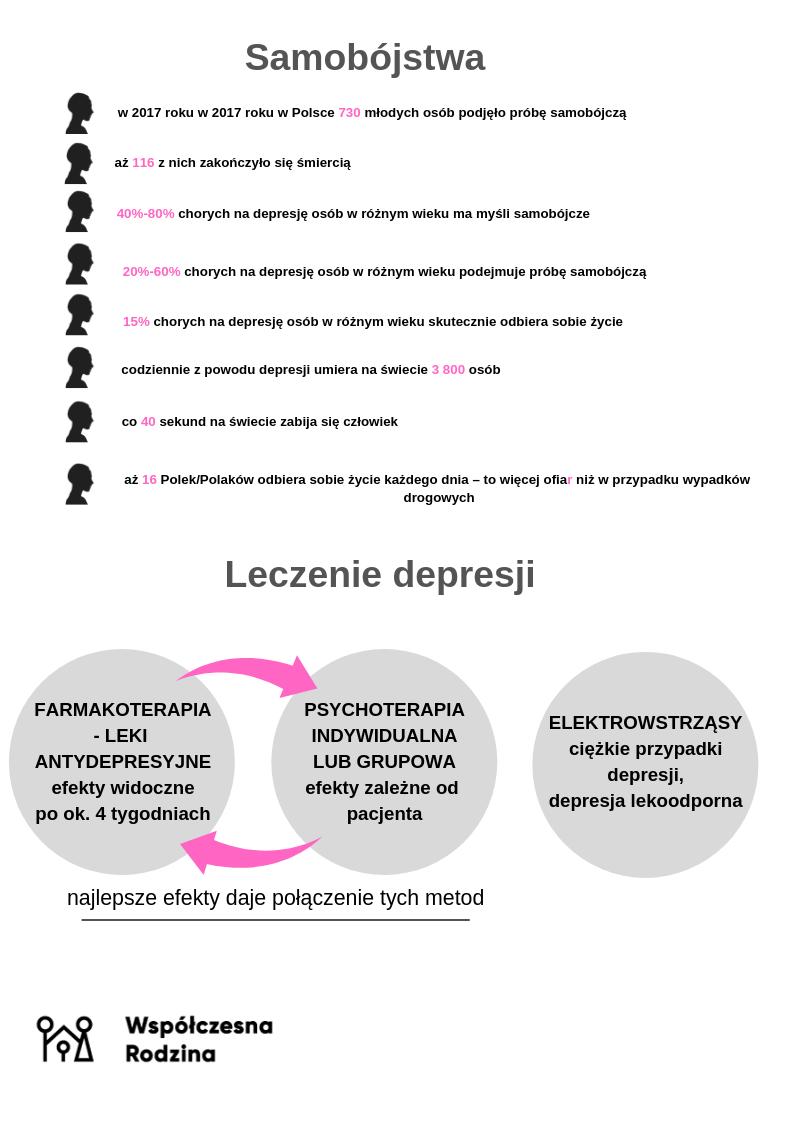 Depresja – choroba naszych czasów. Ogólnopolski Dzień Walki z Depresją